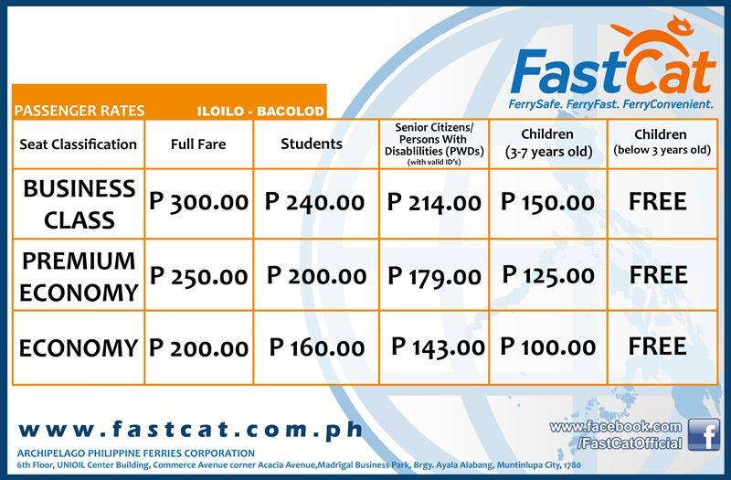 Fast Cat Rates