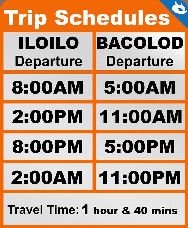 Fast Cat schedule