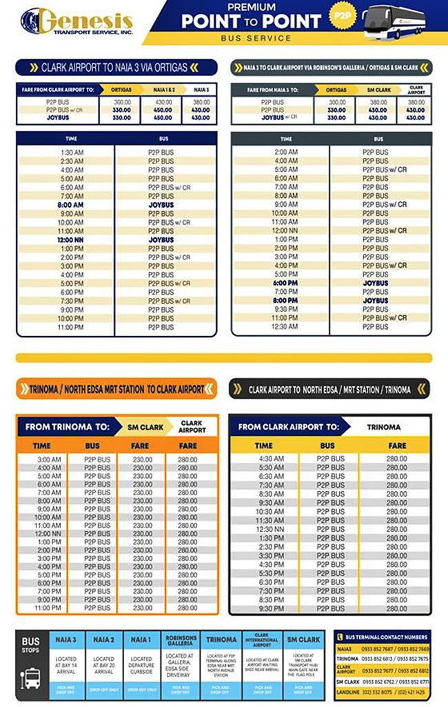 HOW TO GET TO CLARK PAMPANGA (Vice Versa) P2P BUS SERVICE